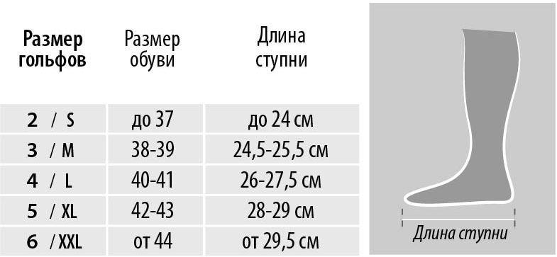 Определение размера компрессионных гольфов B.Well