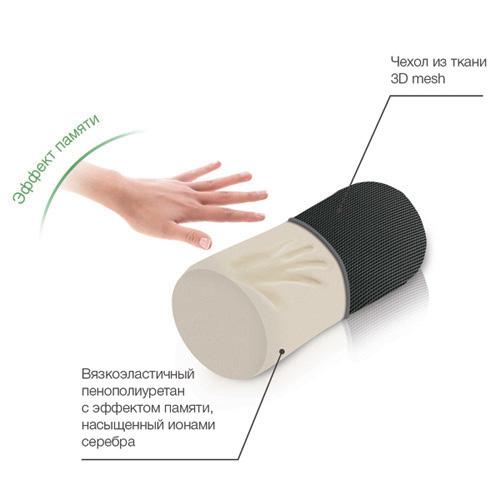 Trelax  Autohead / Трелакс Аутохэд - подушка ортопедическая  под голову на автомобильное сидение, серая
