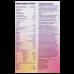 [недоступно] Nutrison / Нутризон - жидкая смесь для энтерального питания, 500 мл